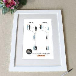 Personalized Dance Steps Signature Frame